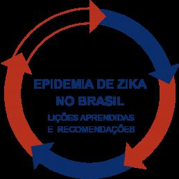 Imagem da capa da Carta de Recomendações Epidemia de Zika no Brasil – Lições aprendidas e recomendações. Cinco setas curvas que apontam para a mesma direção formam um círculo. Duas são azuis, duas são vermelhas e uma é branca. No centro do círculo está o título em letras azuis.